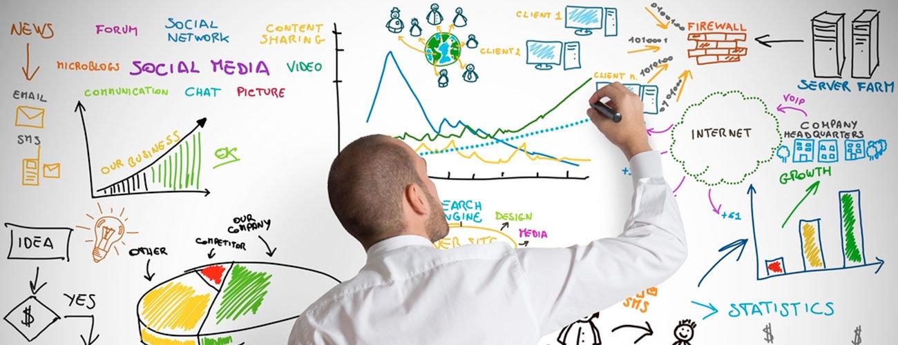 Blog Yazmak - Blog Yazarlığı - Blog Yazısı Araştırma Süreci